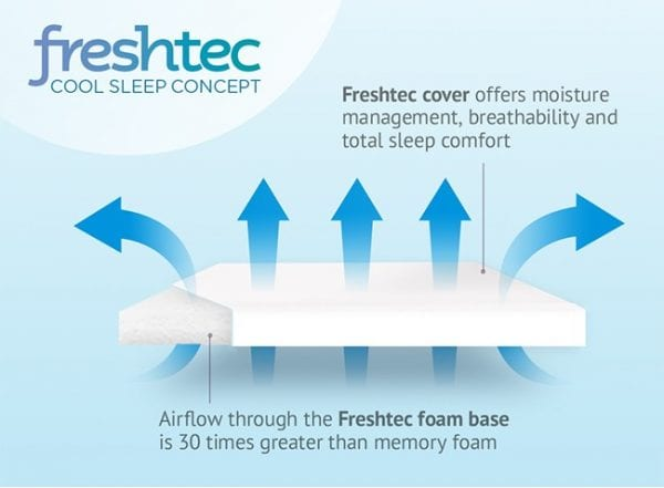 duvalay freshtec cool nights sleep